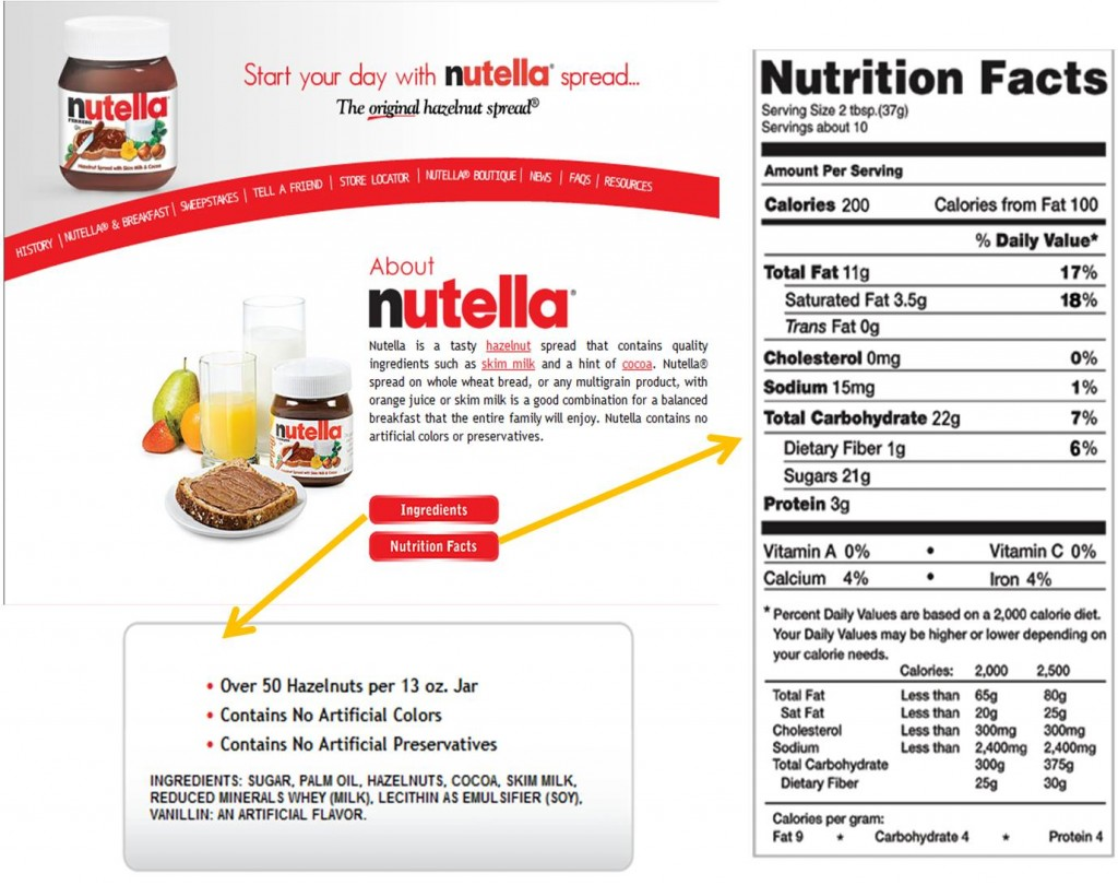 nutella-ingredients-1024x810.jpg
