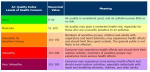 air_quality
