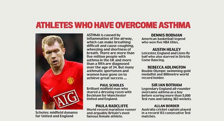athletesovercomeasthma